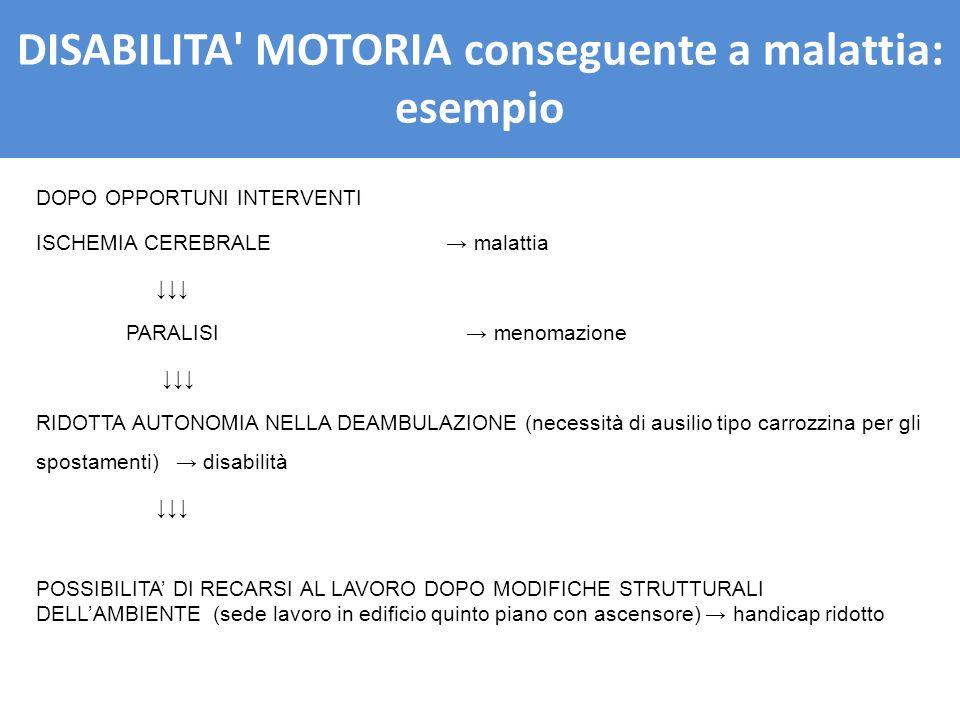DOPO OPPORTUNI INTERVENTI DISABILITA' MOTORIA conseguente a malattia: esempio DOPO OPPORTUNI INTERVENTI ISCHEMIA CEREBRALE malattia PARALISI menomazio