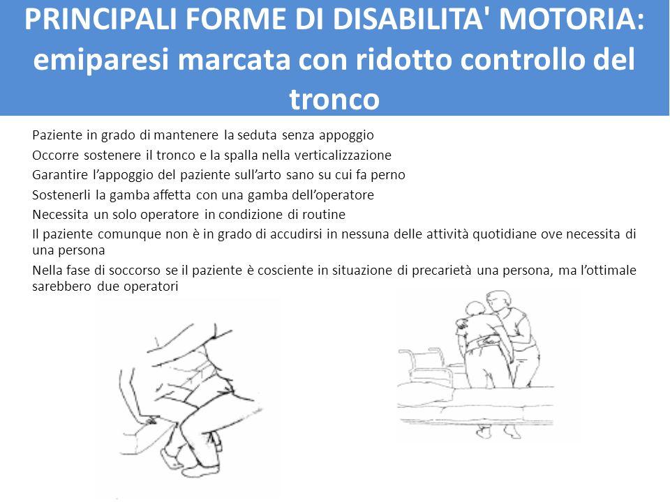 Paziente in grado di mantenere la seduta senza appoggio Occorre sostenere il tronco e la spalla nella verticalizzazione Garantire lappoggio del pazien