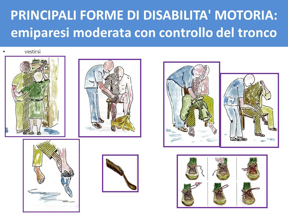 PRINCIPALI FORME DI DISBAILITA' MOTORIA: emiparesi moderata con controllo del tronco vestirsi PRINCIPALI FORME DI DISABILITA' MOTORIA: emiparesi moder