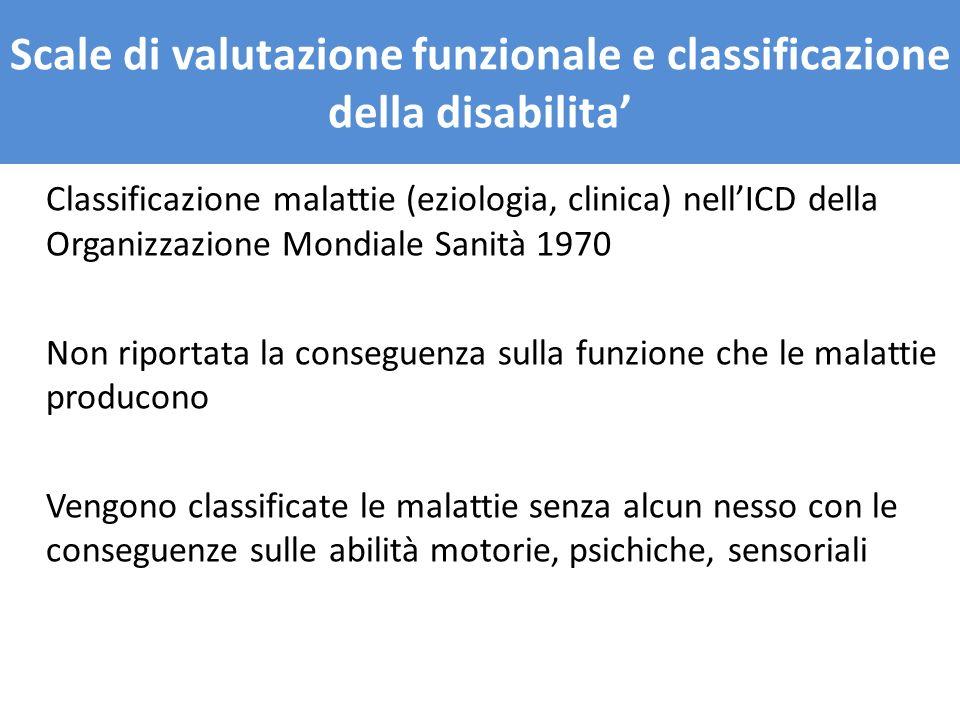 Classificazione malattie (eziologia, clinica) nellICD della Organizzazione Mondiale Sanità 1970 Non riportata la conseguenza sulla funzione che le mal