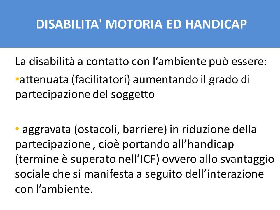La disabilità a contatto con lambiente può essere: attenuata (facilitatori) aumentando il grado di partecipazione del soggetto aggravata (ostacoli, ba