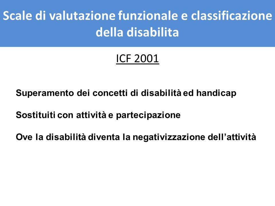 ICF 2001 Superamento dei concetti di disabilità ed handicap Sostituiti con attività e partecipazione Ove la disabilità diventa la negativizzazione dellattività SCALE DI VALUTAZIONE FUNZIONALE E CLASSIFICAZIONE DELLA DISABILITA Scale di valutazione funzionale e classificazione della disabilita