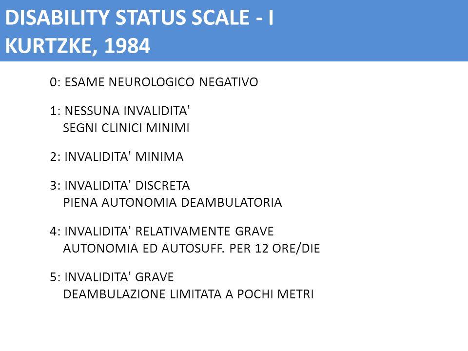 DISABILITY STATUS SCALE - I KURTZKE, 1984 0: ESAME NEUROLOGICO NEGATIVO 1: NESSUNA INVALIDITA' SEGNI CLINICI MINIMI 2: INVALIDITA' MINIMA 3: INVALIDIT
