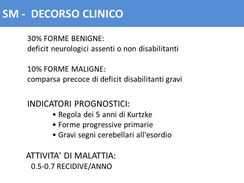 SM - DECORSO CLINICO 30% FORME BENIGNE: deficit neurologici assenti o non disabilitanti 10% FORME MALIGNE: comparsa precoce di deficit disabilitanti g