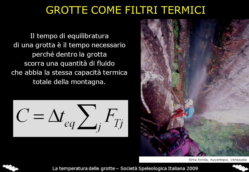 Il tempo di equilibratura di una grotta è il tempo necessario perché dentro la grotta scorra una quantità di fluido che abbia la stessa capacità termi