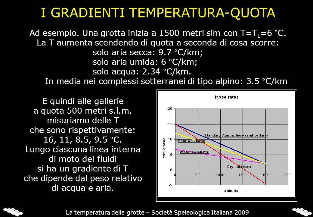 Ad esempio. Una grotta inizia a 1500 metri slm con T=T L =6 °C. La T aumenta scendendo di quota a seconda di cosa scorre: solo aria secca: 9.7 °C/km;