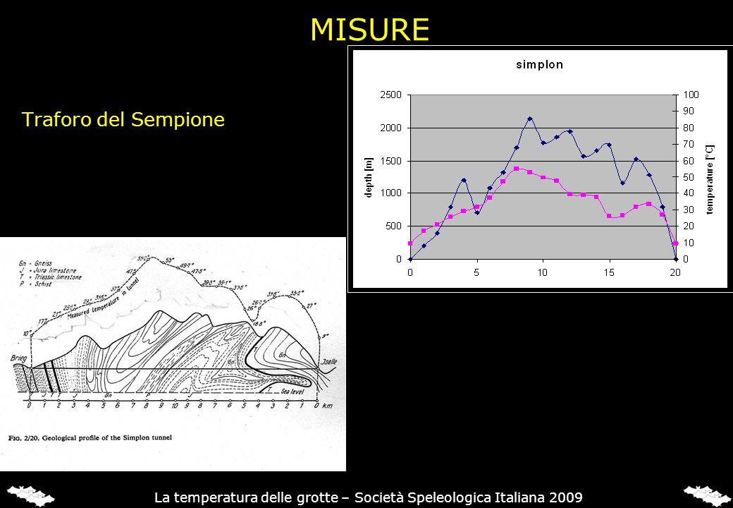 Traforo del Sempione La temperatura delle grotte – Società Speleologica Italiana 2009 MISURE