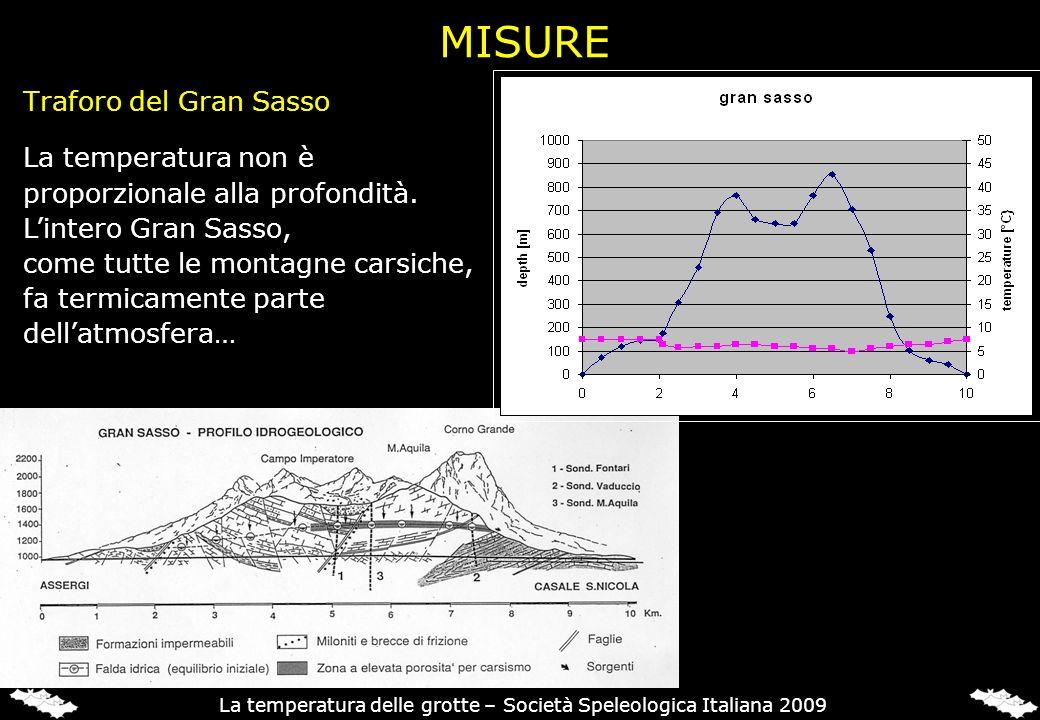 Traforo del Gran Sasso La temperatura non è proporzionale alla profondità. Lintero Gran Sasso, come tutte le montagne carsiche, fa termicamente parte