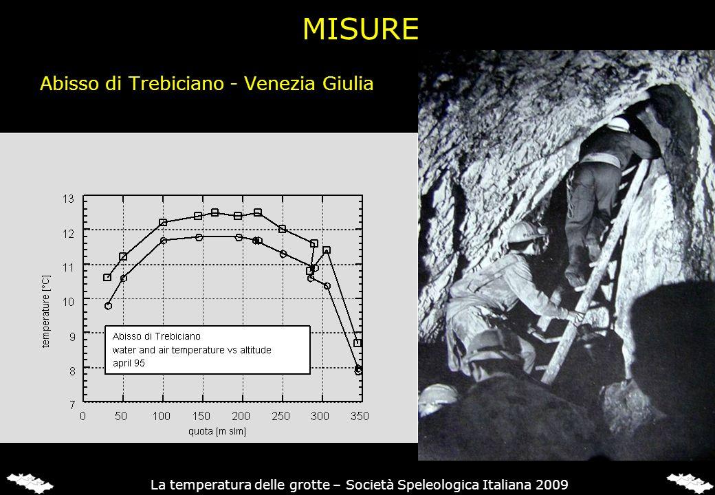 Abisso di Trebiciano - Venezia Giulia La temperatura delle grotte – Società Speleologica Italiana 2009 MISURE
