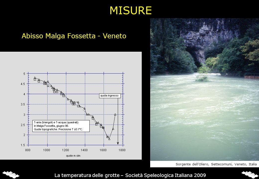 Abisso Malga Fossetta - Veneto Sorgente dellOliero, Settecomuni, Veneto, Italia La temperatura delle grotte – Società Speleologica Italiana 2009 MISUR