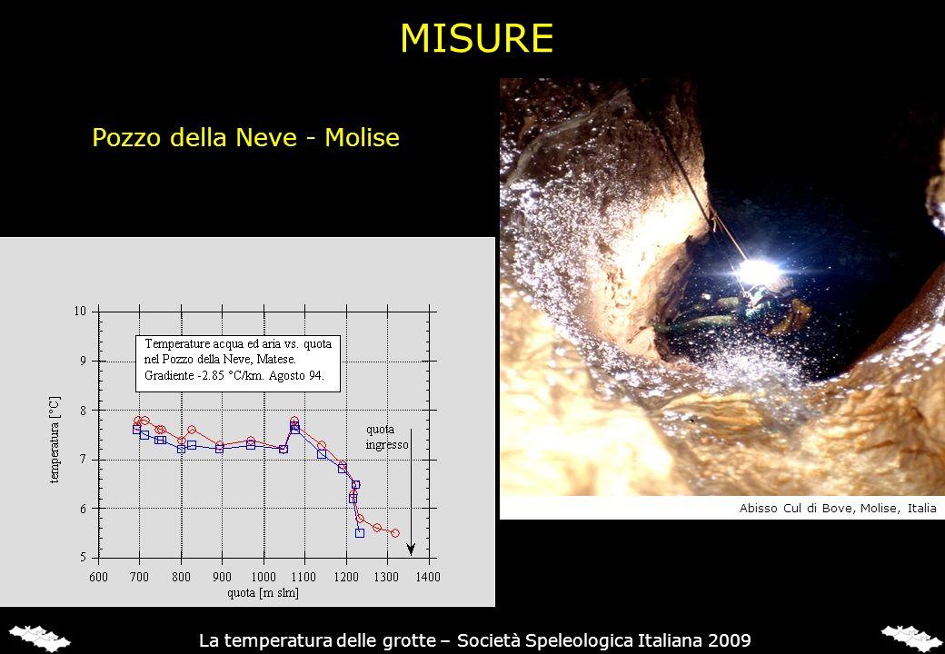 Pozzo della Neve - Molise Abisso Cul di Bove, Molise, Italia La temperatura delle grotte – Società Speleologica Italiana 2009 MISURE