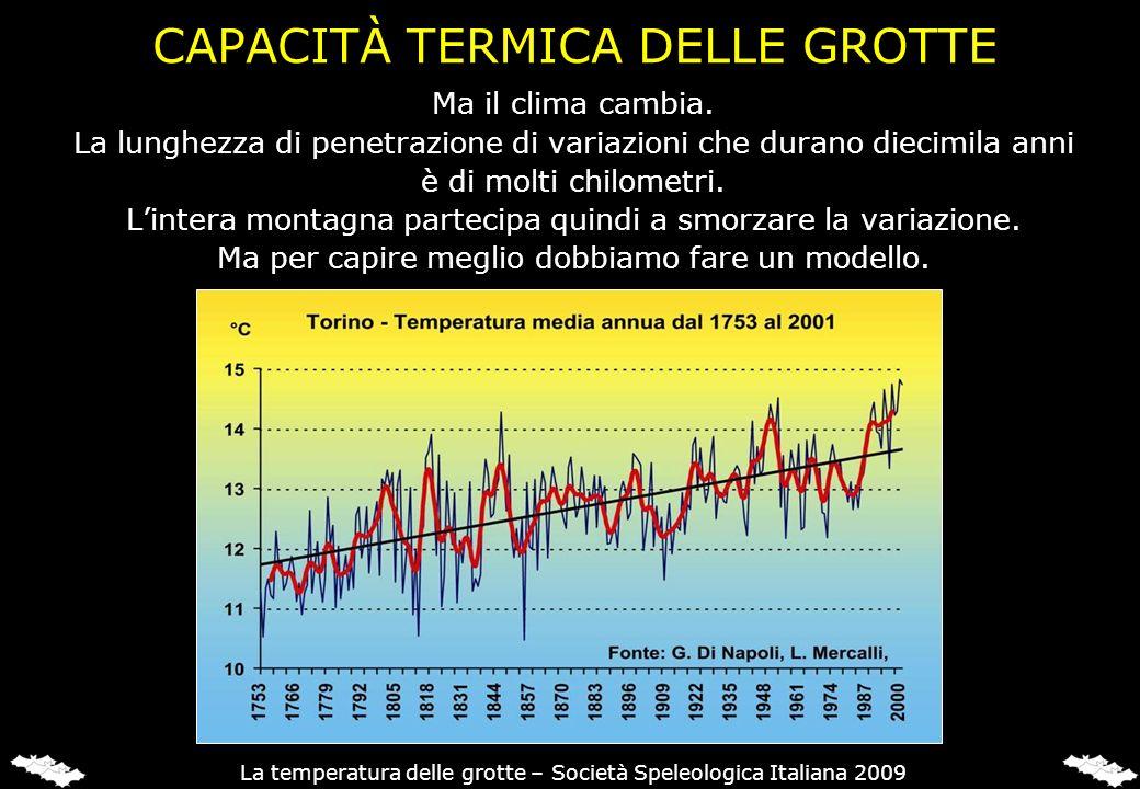 CAPACITÀ TERMICA DELLE GROTTE Ma il clima cambia. La lunghezza di penetrazione di variazioni che durano diecimila anni è di molti chilometri. Lintera