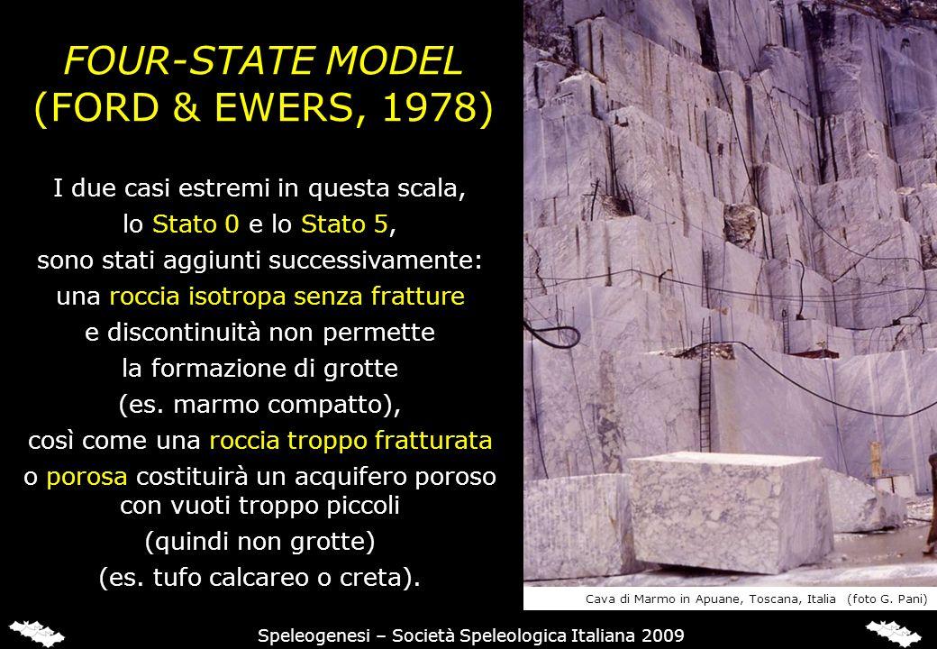 FOUR-STATE MODEL (FORD & EWERS, 1978) I due casi estremi in questa scala, lo Stato 0 e lo Stato 5, sono stati aggiunti successivamente: una roccia isotropa senza fratture e discontinuità non permette la formazione di grotte (es.