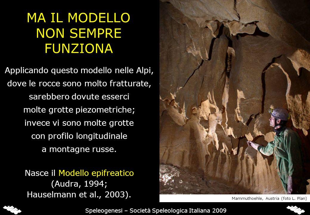MA IL MODELLO NON SEMPRE FUNZIONA Applicando questo modello nelle Alpi, dove le rocce sono molto fratturate, sarebbero dovute esserci molte grotte piezometriche; invece vi sono molte grotte con profilo longitudinale a montagne russe.