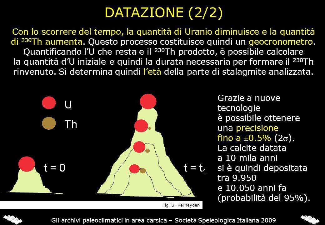 DATAZIONE (2/2) Fig. S. Verheyden Con lo scorrere del tempo, la quantità di Uranio diminuisce e la quantità di 230 Th aumenta. Questo processo costitu