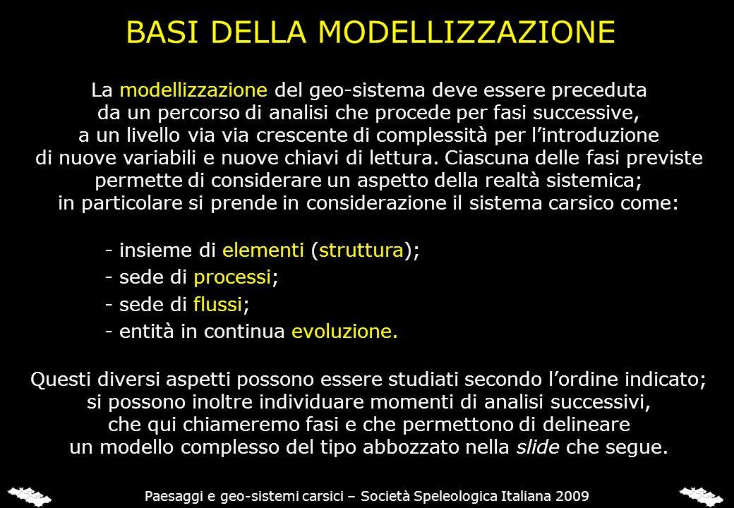BASI DELLA MODELLIZZAZIONE La modellizzazione del geo-sistema deve essere preceduta da un percorso di analisi che procede per fasi successive, a un li