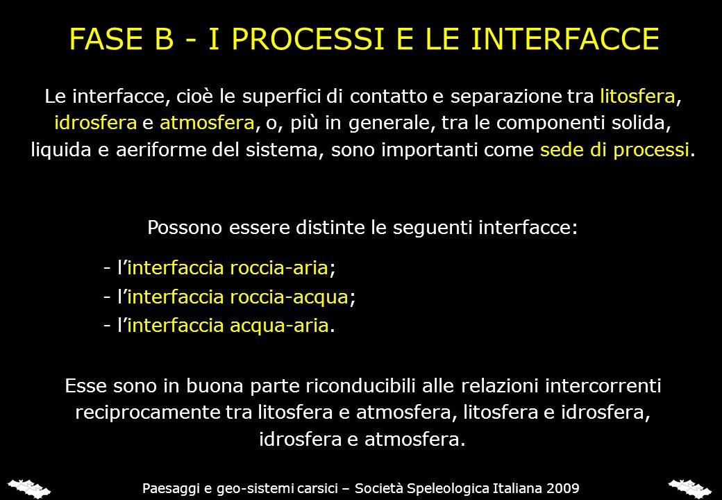 FASE B - I PROCESSI E LE INTERFACCE - linterfaccia roccia-aria; - linterfaccia roccia-acqua; - linterfaccia acqua-aria. Esse sono in buona parte ricon