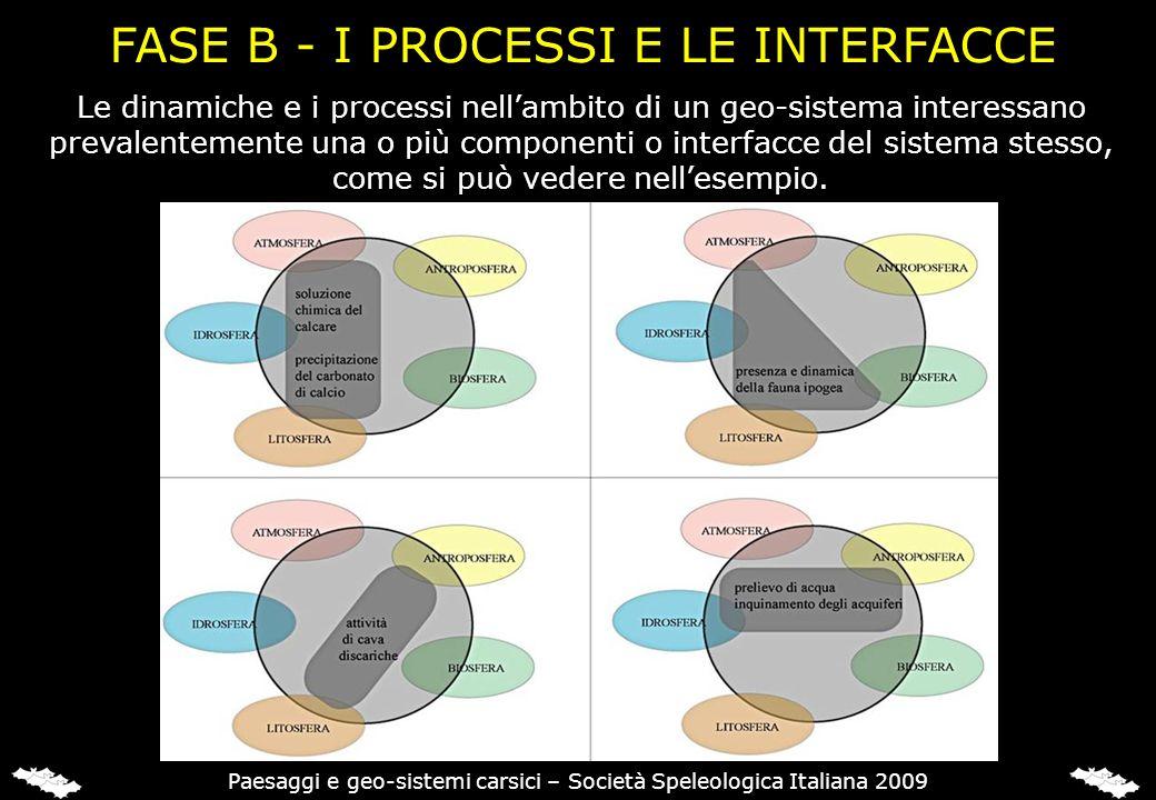 FASE B - I PROCESSI E LE INTERFACCE Le dinamiche e i processi nellambito di un geo-sistema interessano prevalentemente una o più componenti o interfac