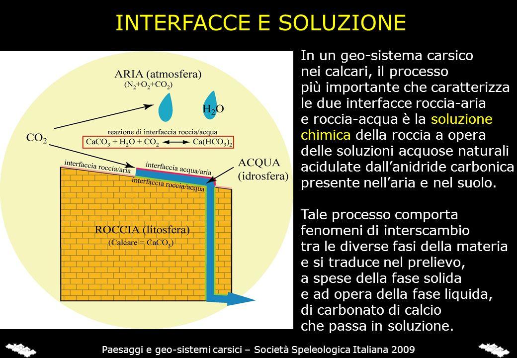 INTERFACCE E SOLUZIONE In un geo-sistema carsico nei calcari, il processo più importante che caratterizza le due interfacce roccia-aria e roccia-acqua