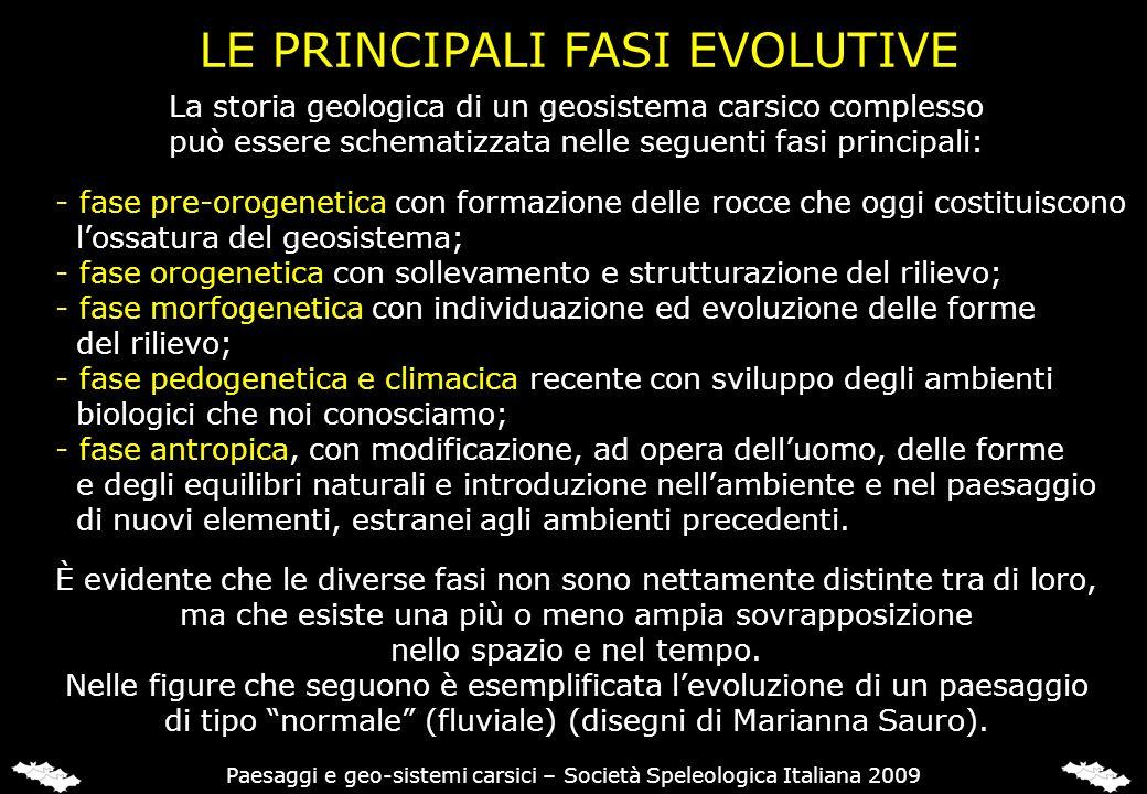LE PRINCIPALI FASI EVOLUTIVE La storia geologica di un geosistema carsico complesso può essere schematizzata nelle seguenti fasi principali: - fase pr