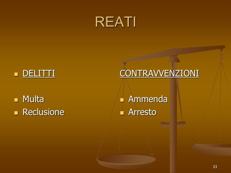 11 REATI CONTRAVVENZIONI Ammenda Arresto DELITTI DELITTI Multa Multa Reclusione Reclusione