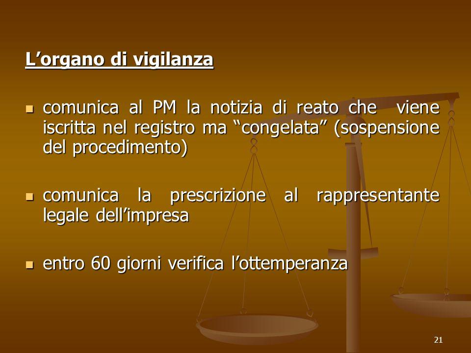 21 Lorgano di vigilanza comunica al PM la notizia di reato che viene iscritta nel registro ma congelata (sospensione del procedimento) comunica al PM