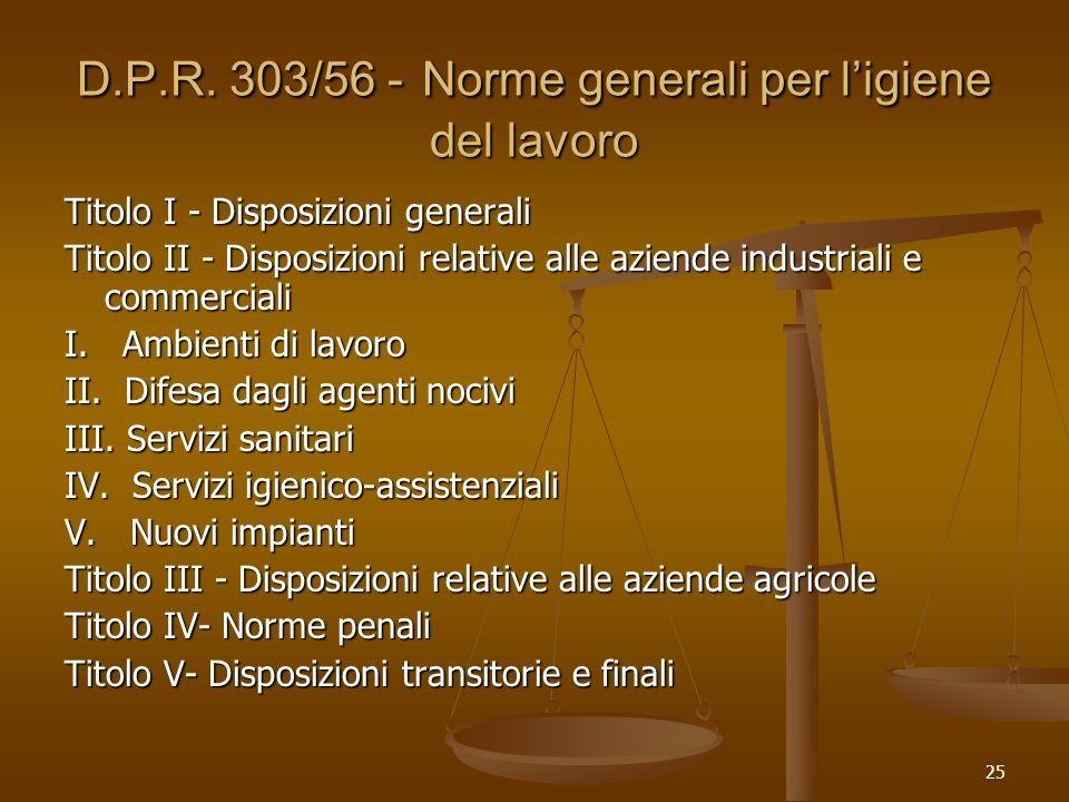 25 D.P.R. 303/56 - Norme generali per ligiene del lavoro Titolo I - Disposizioni generali Titolo II - Disposizioni relative alle aziende industriali e
