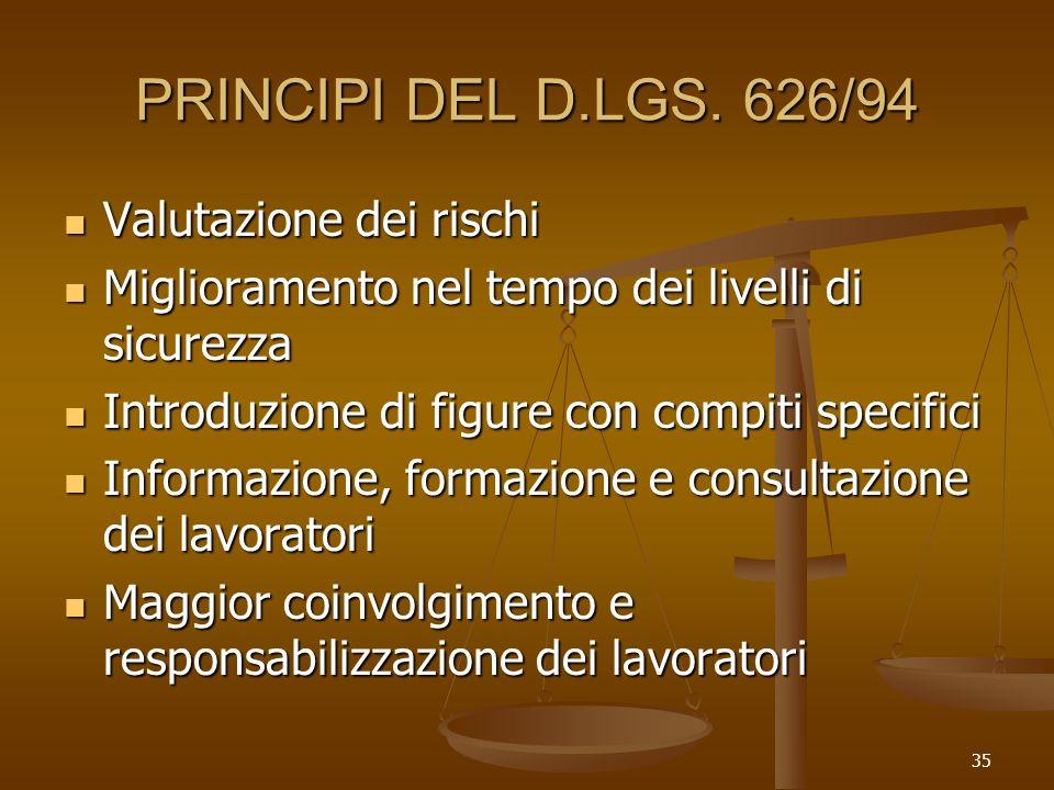 35 PRINCIPI DEL D.LGS. 626/94 Valutazione dei rischi Valutazione dei rischi Miglioramento nel tempo dei livelli di sicurezza Miglioramento nel tempo d