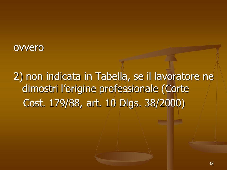 48 ovvero 2) non indicata in Tabella, se il lavoratore ne dimostri lorigine professionale (Corte Cost. 179/88, art. 10 Dlgs. 38/2000) Cost. 179/88, ar