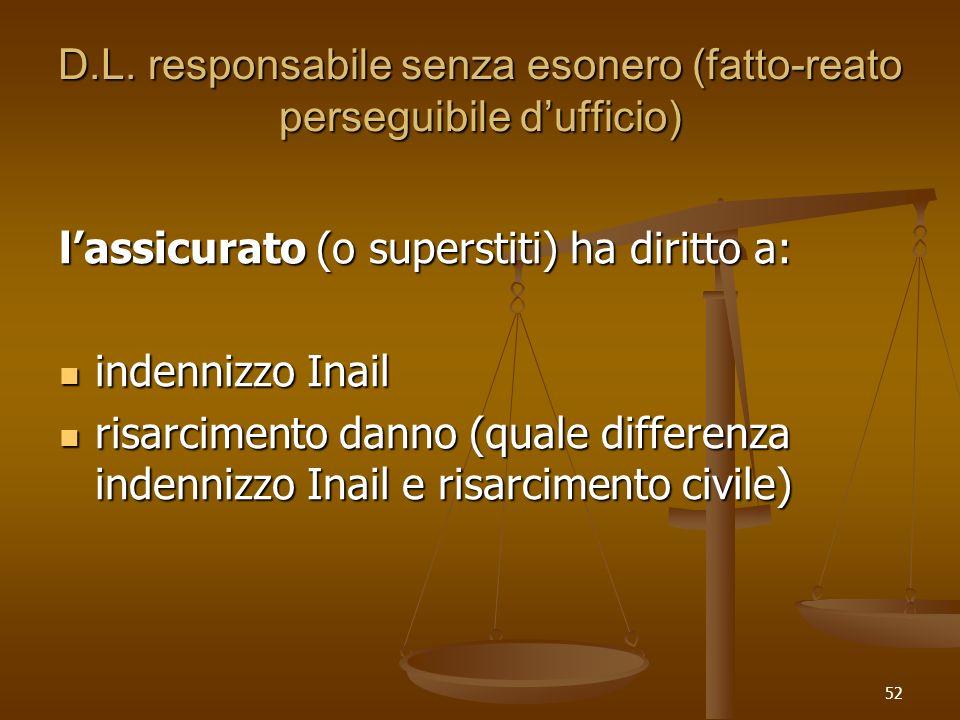 52 D.L. responsabile senza esonero (fatto-reato perseguibile dufficio) lassicurato (o superstiti) ha diritto a: indennizzo Inail indennizzo Inail risa