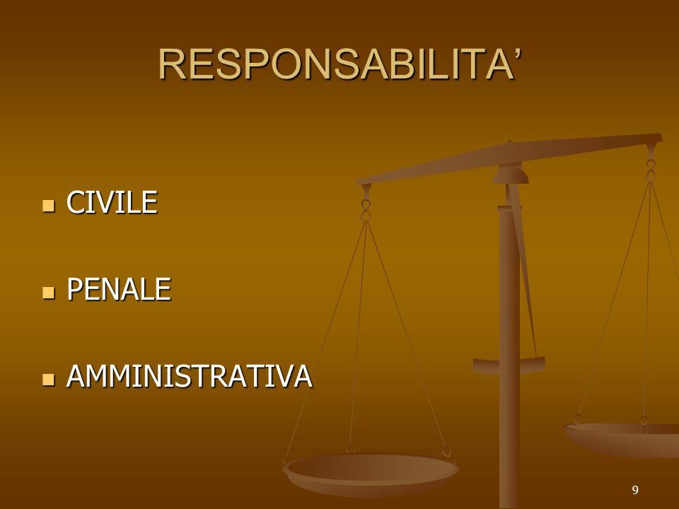 9 RESPONSABILITA CIVILE CIVILE PENALE PENALE AMMINISTRATIVA AMMINISTRATIVA