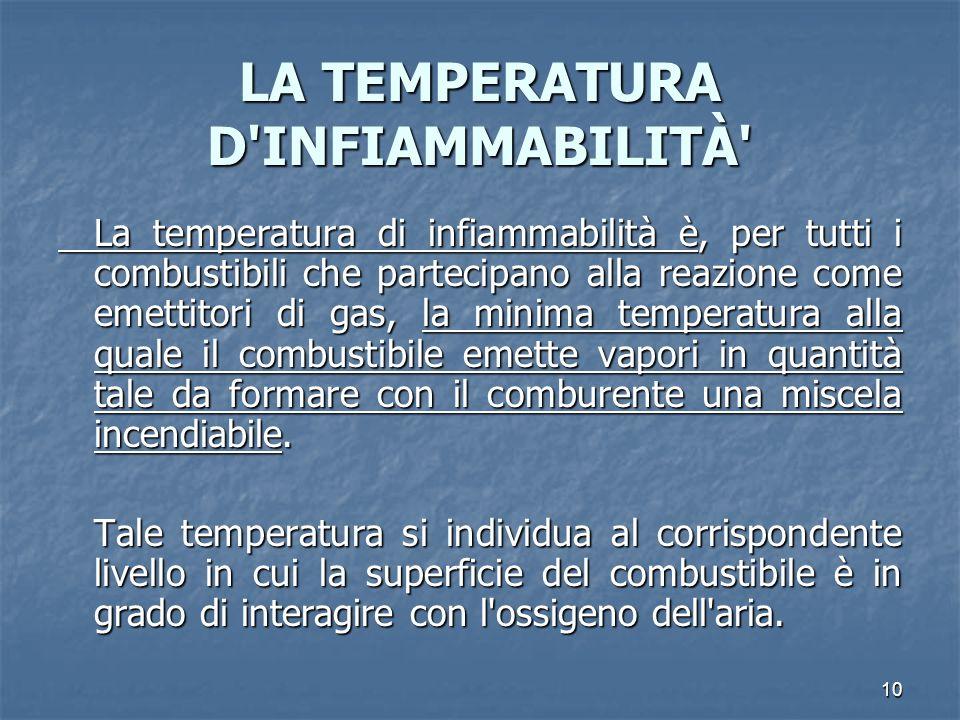 10 LA TEMPERATURA D INFIAMMABILITÀ La temperatura di infiammabilità è, per tutti i combustibili che partecipano alla reazione come emettitori di gas, la minima temperatura alla quale il combustibile emette vapori in quantità tale da formare con il comburente una miscela incendiabile.