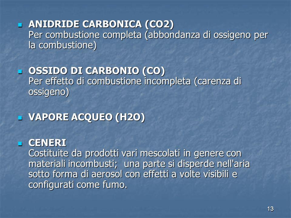 13 ANIDRIDE CARBONICA (CO2) Per combustione completa (abbondanza di ossigeno per la combustione) ANIDRIDE CARBONICA (CO2) Per combustione completa (abbondanza di ossigeno per la combustione) OSSIDO DI CARBONIO (CO) Per effetto di combustione incompleta (carenza di ossigeno) OSSIDO DI CARBONIO (CO) Per effetto di combustione incompleta (carenza di ossigeno) VAPORE ACQUEO (H2O) VAPORE ACQUEO (H2O) CENERI Costituite da prodotti vari mescolati in genere con materiali incombusti; una parte si disperde nell aria sotto forma di aerosol con effetti a volte visibili e configurati come fumo.