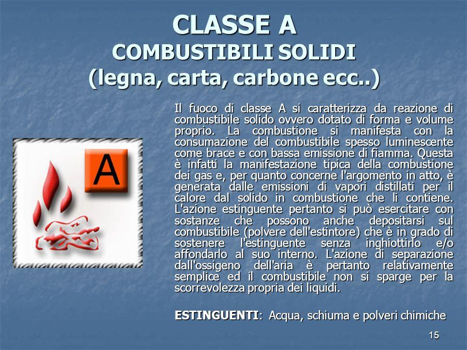 15 CLASSE A COMBUSTIBILI SOLIDI (legna, carta, carbone ecc..) Il fuoco di classe A si caratterizza da reazione di combustibile solido ovvero dotato di forma e volume proprio.