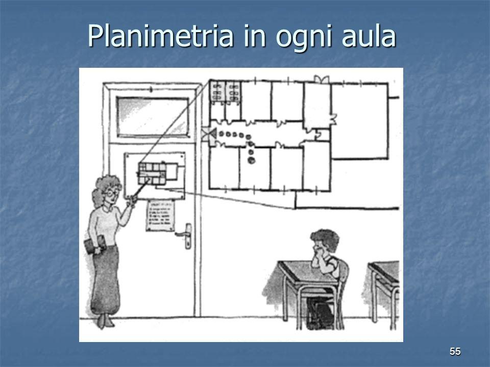 55 Planimetria in ogni aula