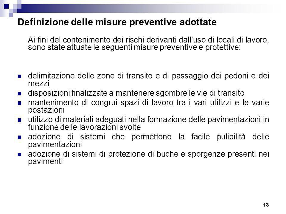 13 Definizione delle misure preventive adottate Ai fini del contenimento dei rischi derivanti dalluso di locali di lavoro, sono state attuate le segue