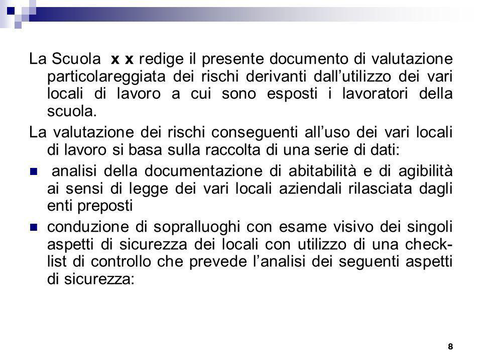 8 La Scuola x x redige il presente documento di valutazione particolareggiata dei rischi derivanti dallutilizzo dei vari locali di lavoro a cui sono e
