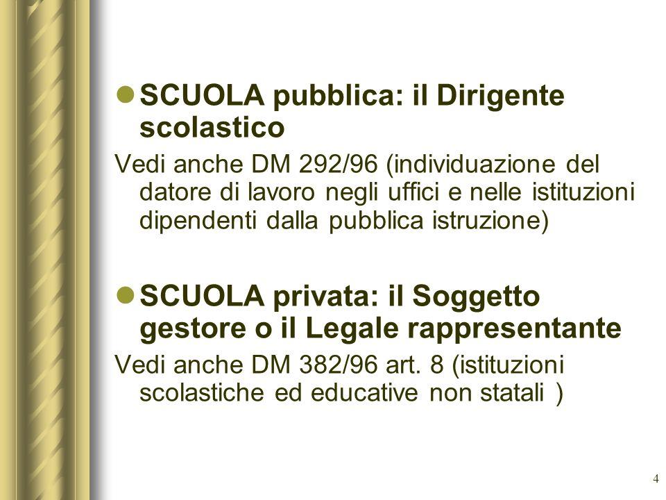 4 SCUOLA pubblica: il Dirigente scolastico Vedi anche DM 292/96 (individuazione del datore di lavoro negli uffici e nelle istituzioni dipendenti dalla