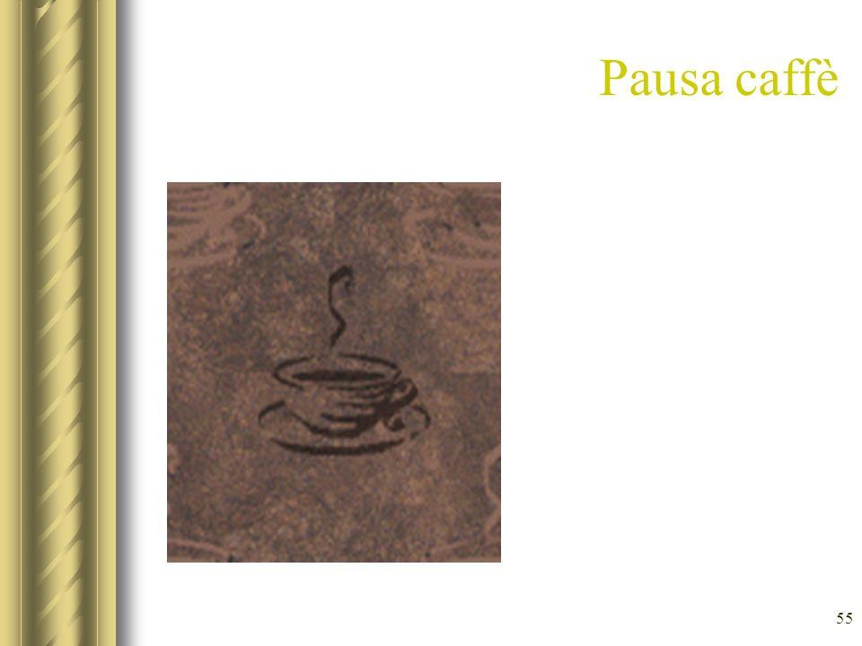 55 Pausa caffè