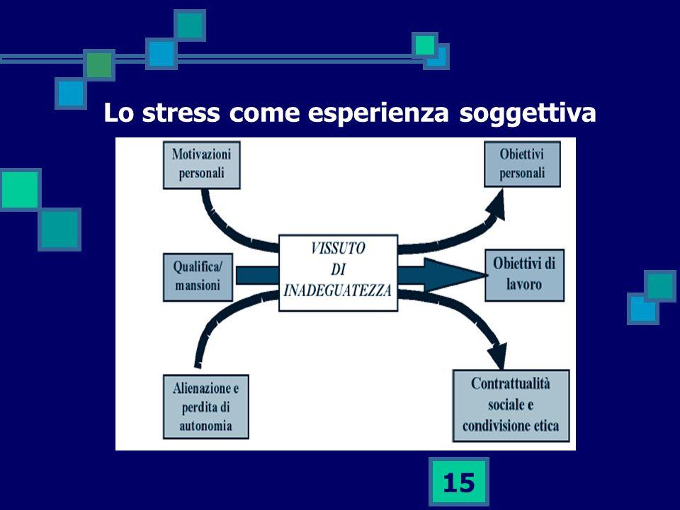 15 Lo stress come esperienza soggettiva