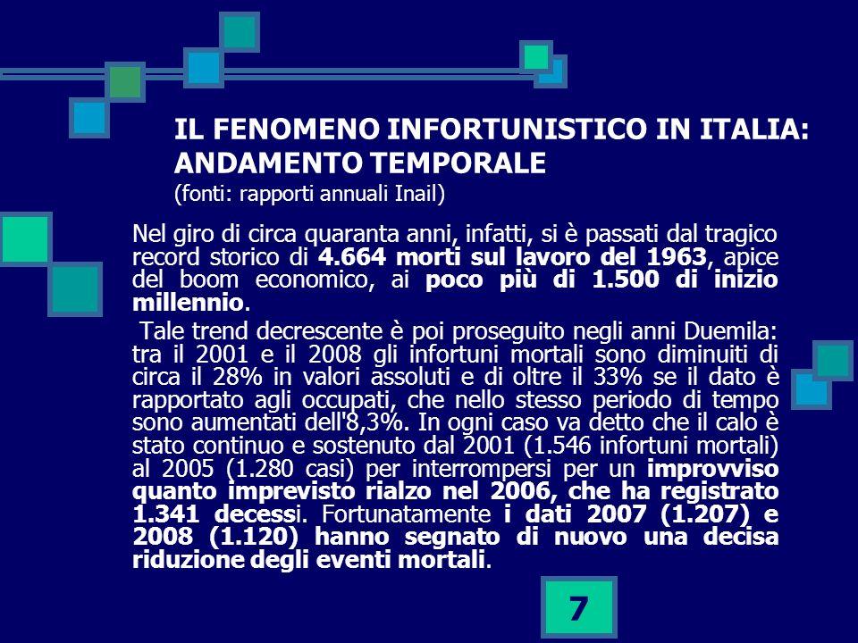 7 IL FENOMENO INFORTUNISTICO IN ITALIA: ANDAMENTO TEMPORALE (fonti: rapporti annuali Inail) Nel giro di circa quaranta anni, infatti, si è passati dal tragico record storico di 4.664 morti sul lavoro del 1963, apice del boom economico, ai poco più di 1.500 di inizio millennio.