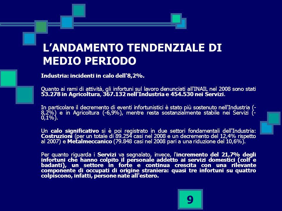9 LANDAMENTO TENDENZIALE DI MEDIO PERIODO Industria: incidenti in calo dell 8,2%.
