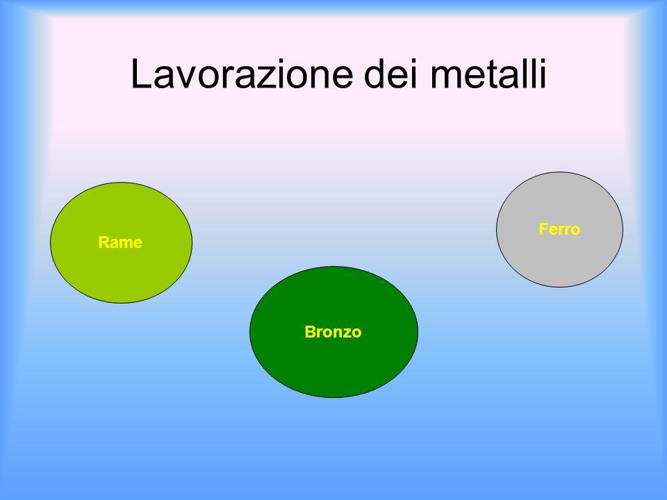 Lavorazione dei metalli Rame Bronzo Ferro