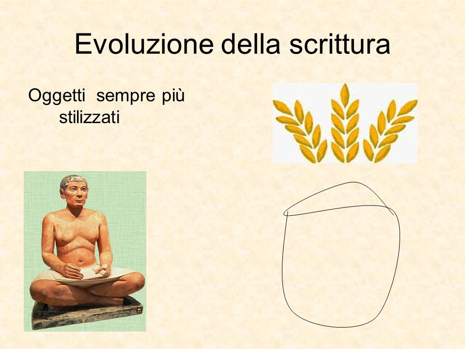 Evoluzione della scrittura Oggetti sempre più stilizzati