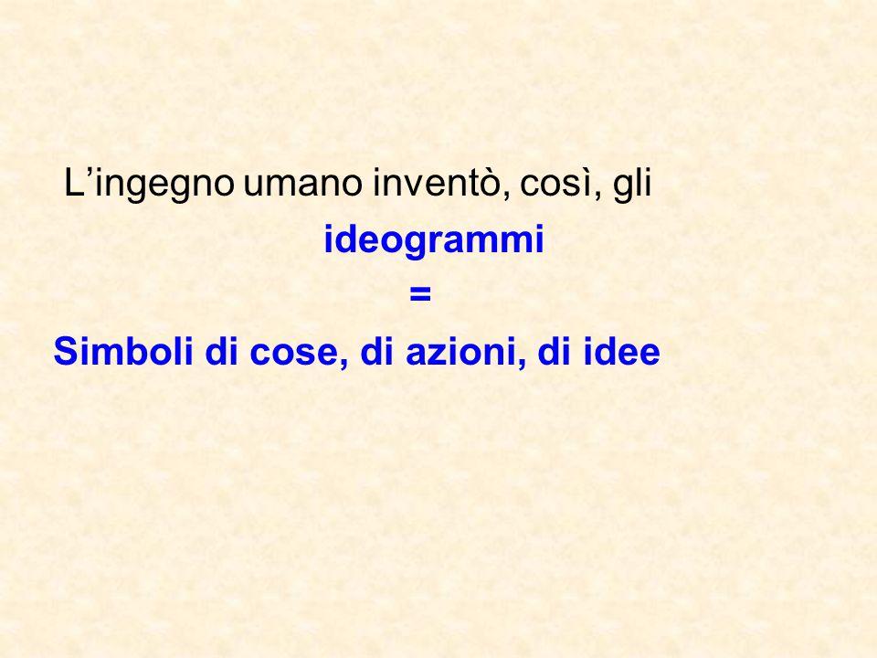 Lingegno umano inventò, così, gli ideogrammi = Simboli di cose, di azioni, di idee