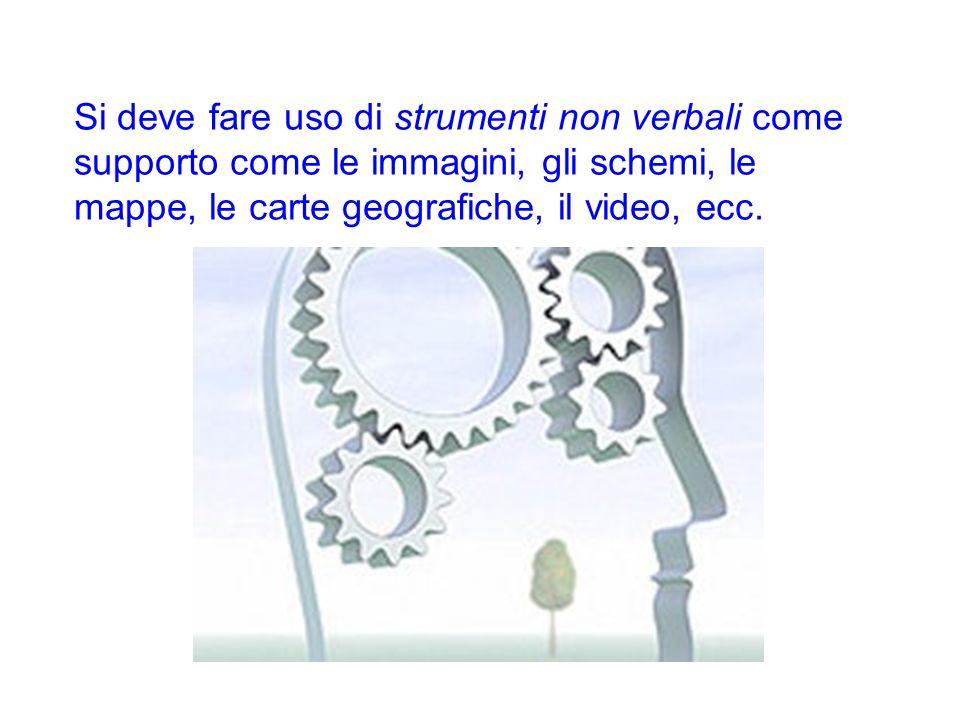 Si deve fare uso di strumenti non verbali come supporto come le immagini, gli schemi, le mappe, le carte geografiche, il video, ecc.