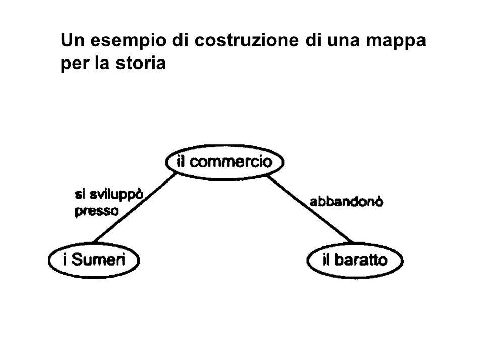 Un esempio di costruzione di una mappa per la storia