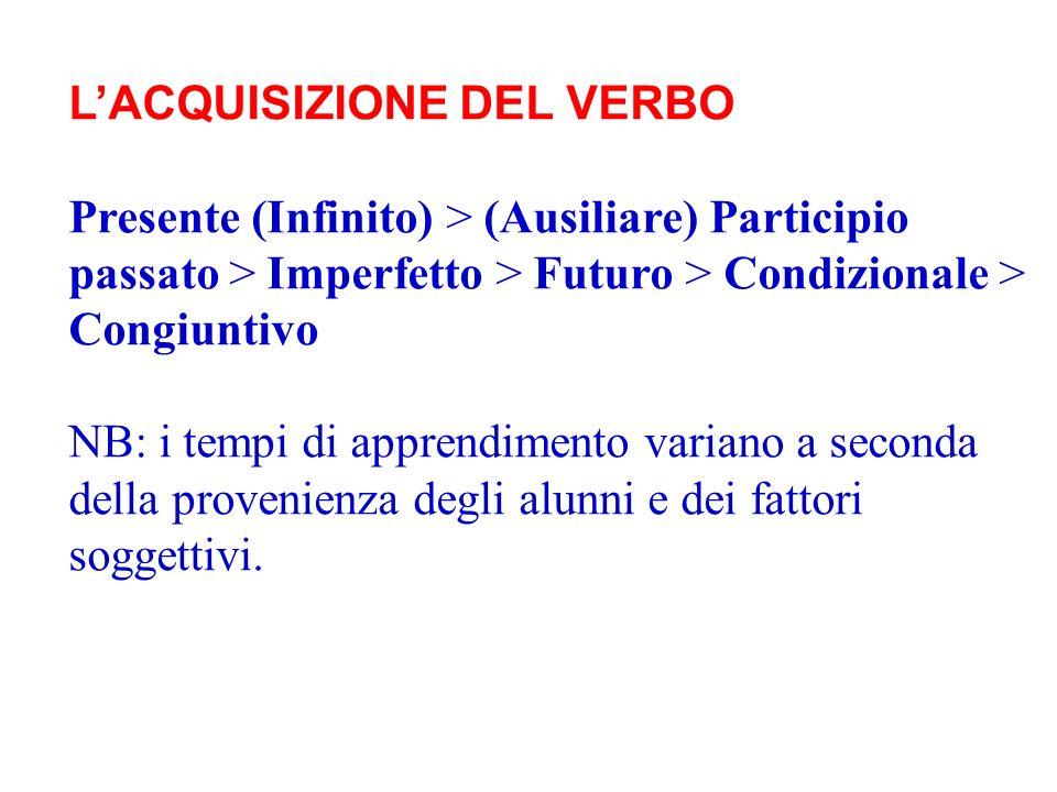 LACQUISIZIONE DEL VERBO Presente (Infinito) > (Ausiliare) Participio passato > Imperfetto > Futuro > Condizionale > Congiuntivo NB: i tempi di apprend
