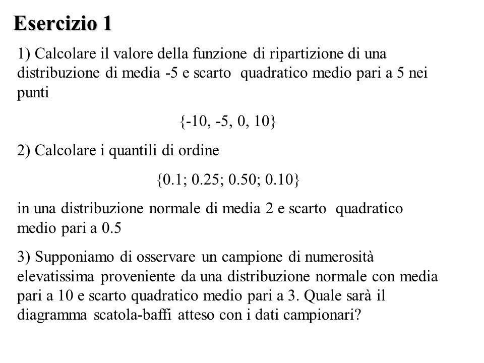 1) Calcolare il valore della funzione di ripartizione di una distribuzione di media -5 e scarto quadratico medio pari a 5 nei punti {-10, -5, 0, 10} 2