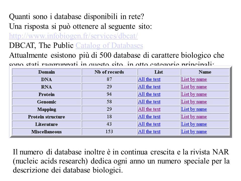 Quanti sono i database disponibili in rete.
